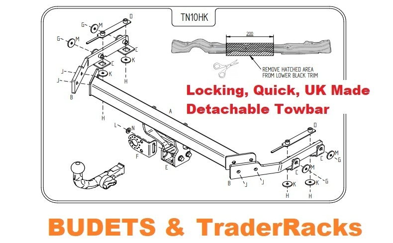Nissan Juke (2WD 2010 onwards) - High Quality Tow Trust Detachable Towbar Kit