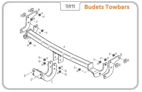 Hyundai i40 Sports Tourer 2012 > 2020 Tow Trust Flange Tow Bars Hitches