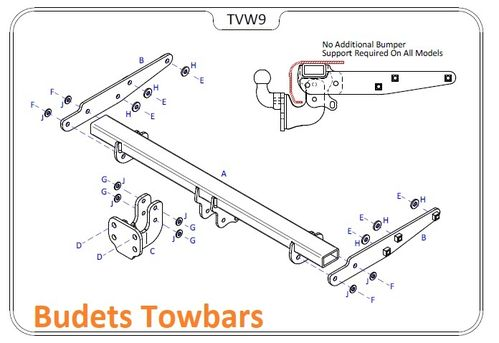 VW Transporter T6 (All Models) 2015 Onwards - Tow Trust Flange Towbar