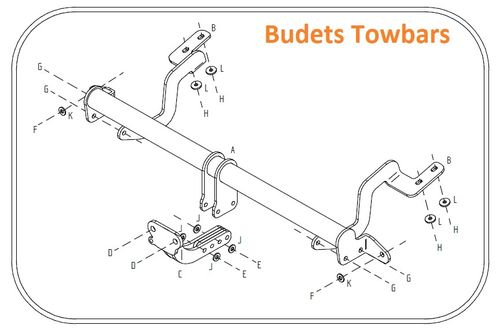 Peugeot Partner Van (SWB 4403mm) 2018 Onwards - Tow Trust Flange Towbar