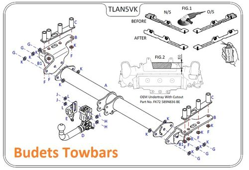 Land Rover Discovery Sport 2015 to 2019 - Tow Trust Detachable Towbar