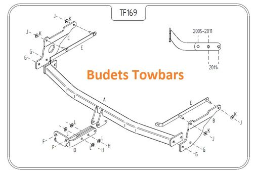 Ford Focus 2 Estate (Inc Sports Model) 2005 - 2011 - Tow Trust Flange Towbar