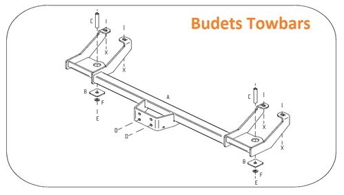 Peugeot Boxer Van (Inc. Step in Bumper Version) 1994 - 2006 - Tow Trust Flange Towbar